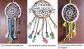 *Dream-catcher* DIY